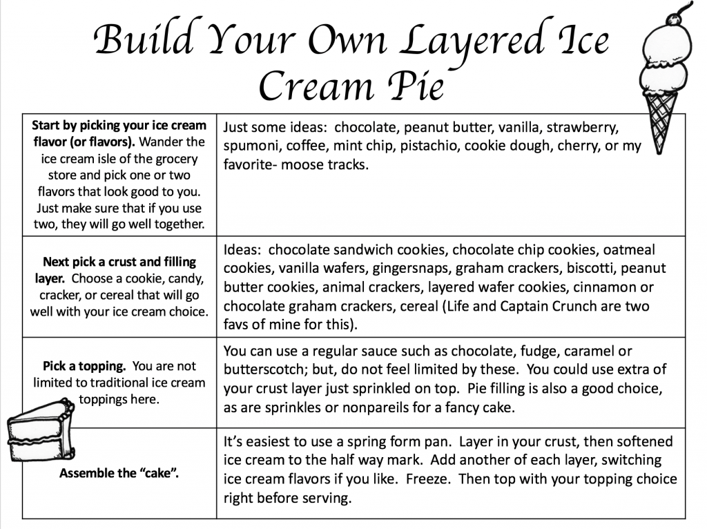 build your own ice cream cake chart